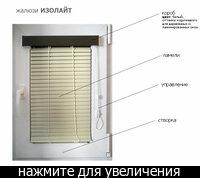 Жалюзи горизонтальные на пластиковые окна созданы из стандартных алюминиевых ламелей.