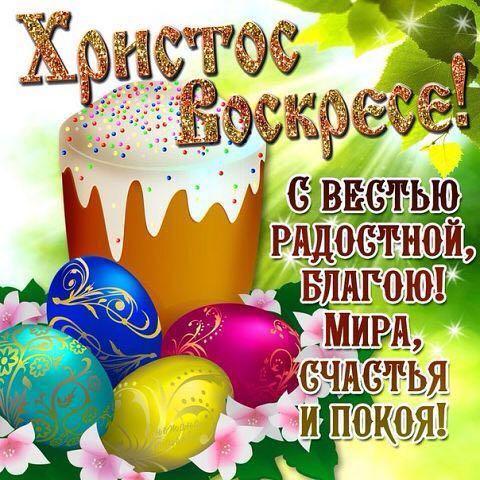 Поздравления с праздником христос воскрес
