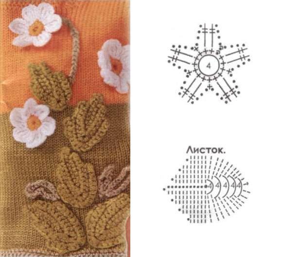 схема вязание трубы - Выкройки одежды для детей и взрослых.