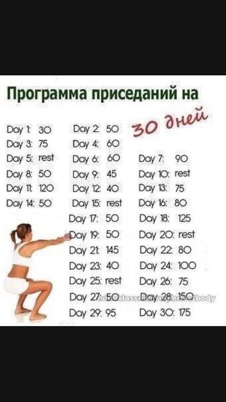 Таблица для похудения боков