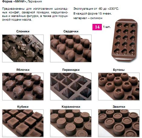 Как сделать пластичный шоколад