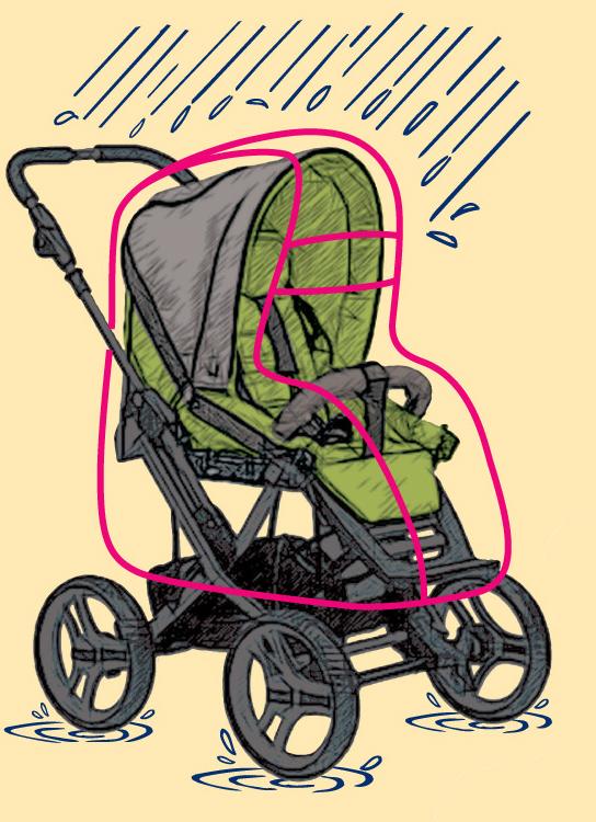 Девочки, померила дождевики на коляски.