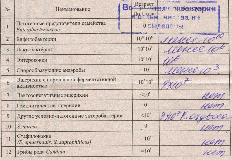 Препарат от глистов в украине